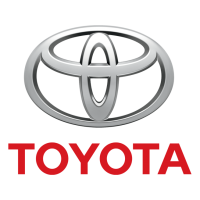 Toyota Body Kits and Exterior Styling Accessories Best Sellers